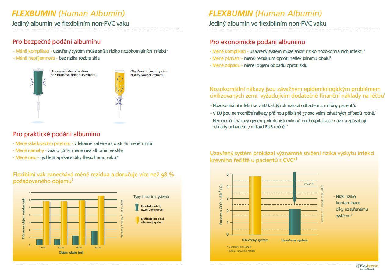 instrukce albumin